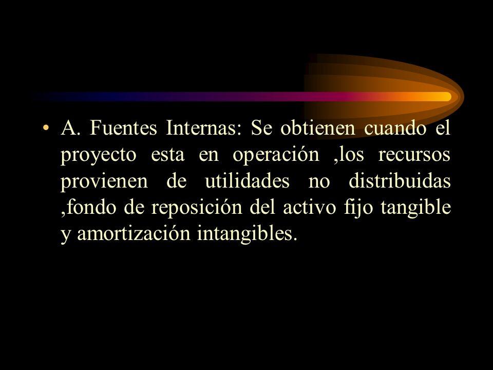 FUENTE DE FINANCIAMIENTO Se considera dos tipos de fuentes de financiamiento : A. Fuentes Internas. B. Fuentes Externas.