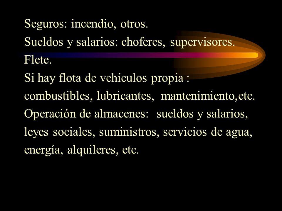II.1. GASTOS DE VENTAS Sueldos y salarios: Ejecutivos, supervisores, vendedores, investigadores de mercado. Comisiones a vendedores. Representación. P