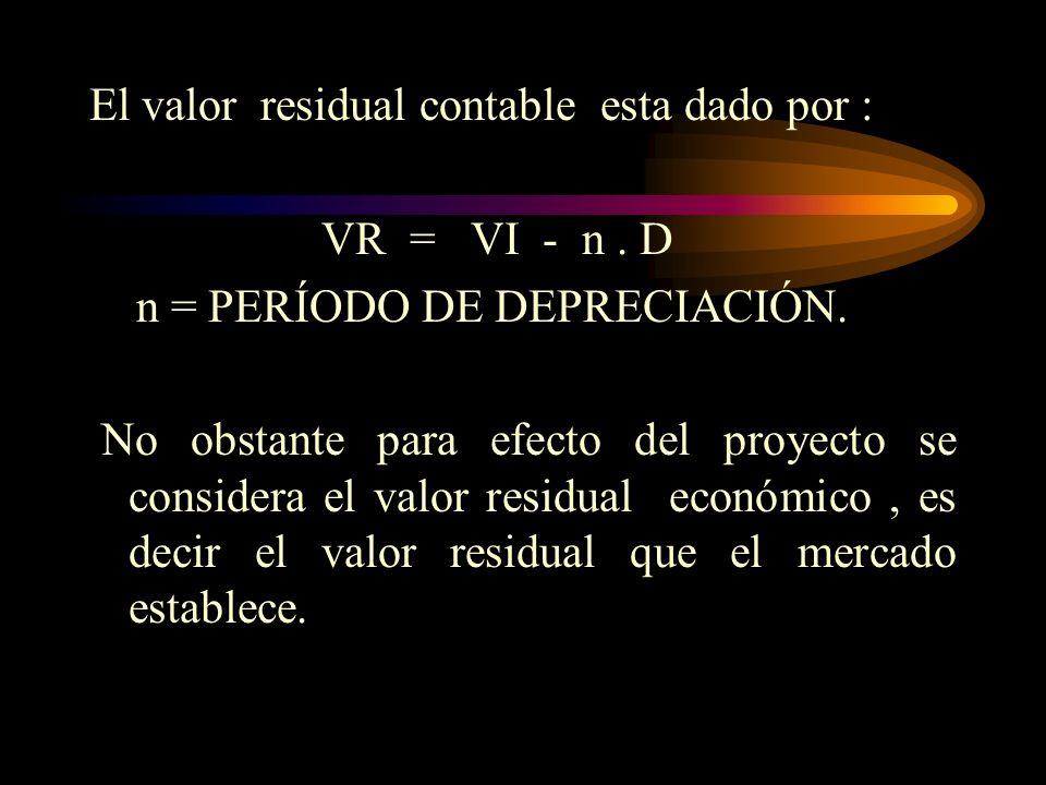 La depreciación es un fondo de reposición del capital que se aplica sobre los activos fijos tangibles, se utiliza el método de depreciación lineal : D