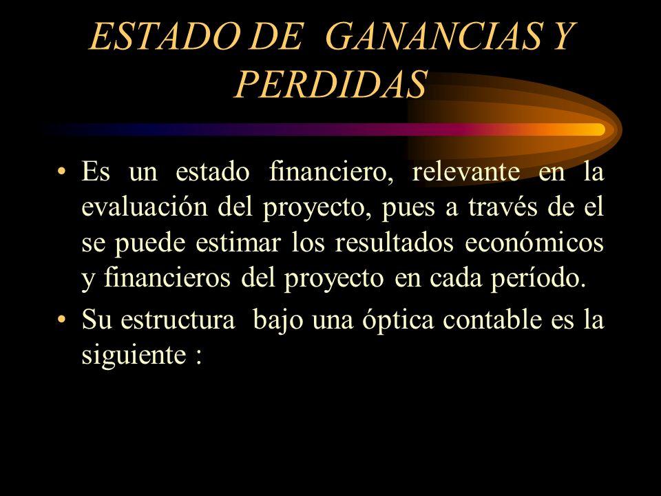 RUBROS CONTABLES PERÌODO 0 ACTIVO CORRIENTE ACTIVO NO CORRIENTE TOTAL ACTIVOS PASIVO CORRIENTE PASIVO NO CORRIENTE PATRIMONIO. TOTAL PASIVO Y PATRIMON