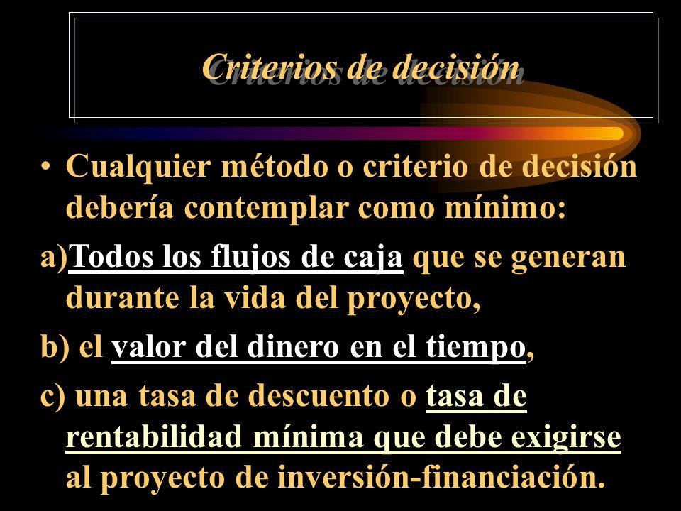 Criterios de decisión ¿Cómo decidimos si un proyecto de inversión debe o no ser aceptado por la empresa? ?