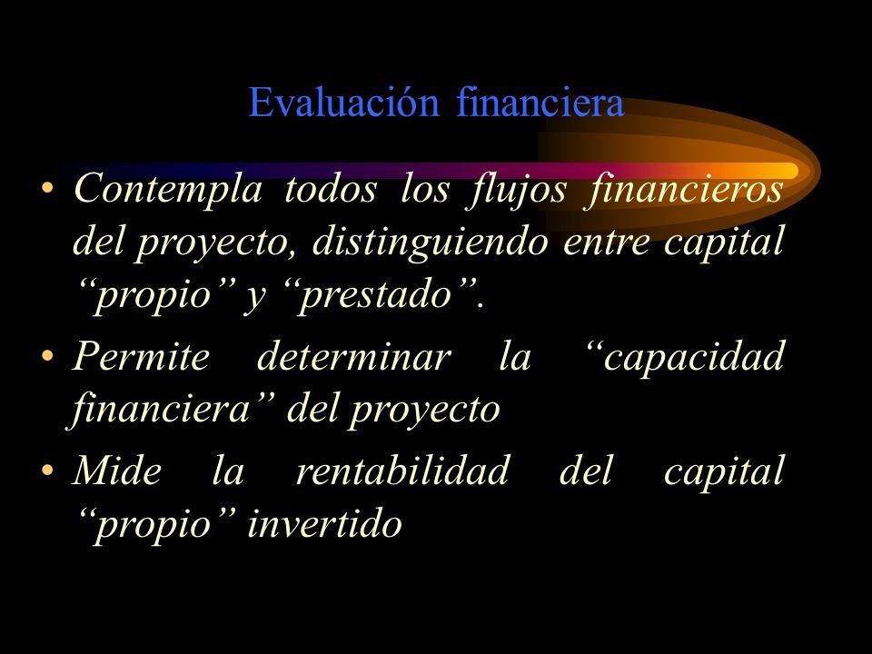 EVALUACION FINANCIERA Se pretende evaluar al proyecto estimando la rentabilidad del capital propio complementado externamente por financiamiento de la