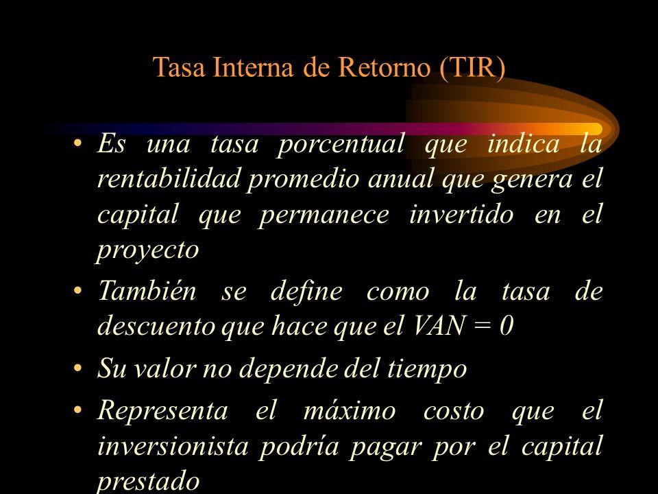 Tanto Interno de Rendimiento o Tasa Interna de Retorno (TIR) Matemáticamente es la tasa de descuento que iguala el valor actual de los FC y el coste d