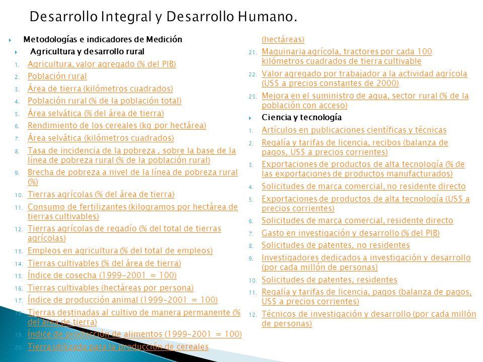 Metodologías e indicadores de Medición Agricultura y desarrollo rural 1.