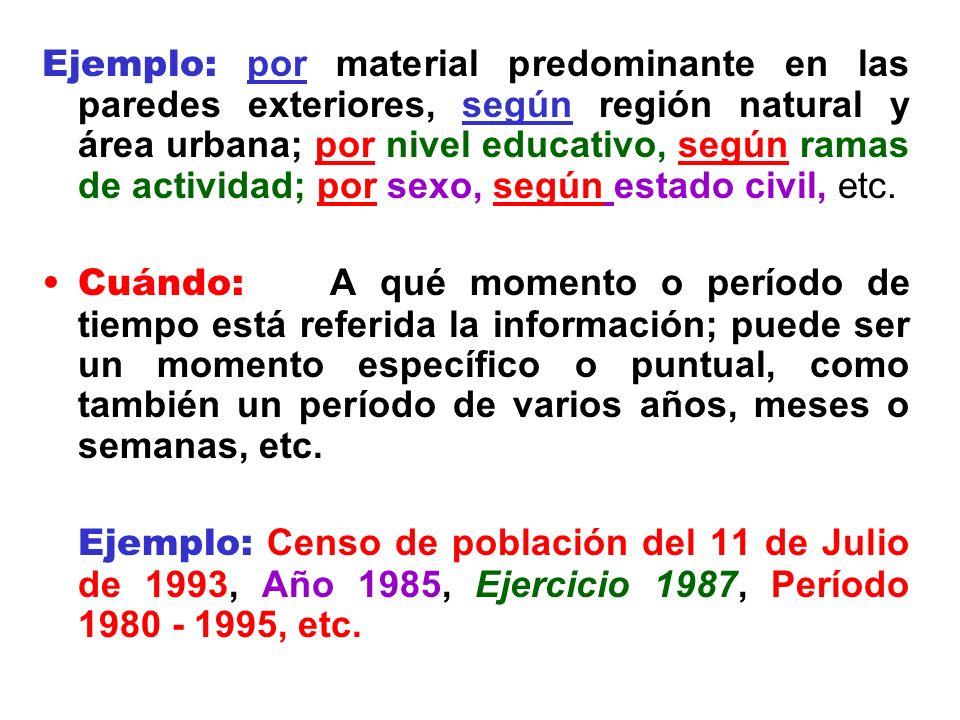 Ejemplo: por material predominante en las paredes exteriores, según región natural y área urbana; por nivel educativo, según ramas de actividad; por s