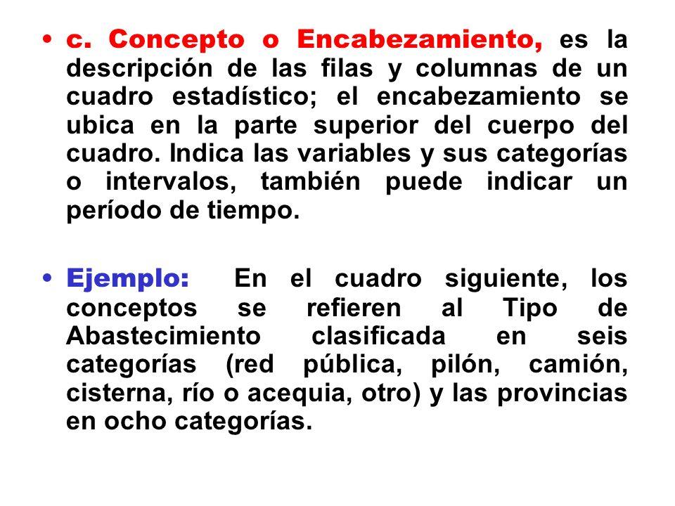 c.Concepto o Encabezamiento, es la descripción de las filas y columnas de un cuadro estadístico; el encabezamiento se ubica en la parte superior del c
