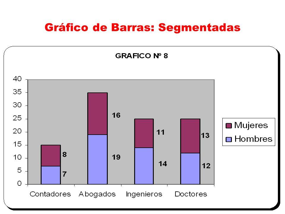 Gráfico de Barras: Segmentadas