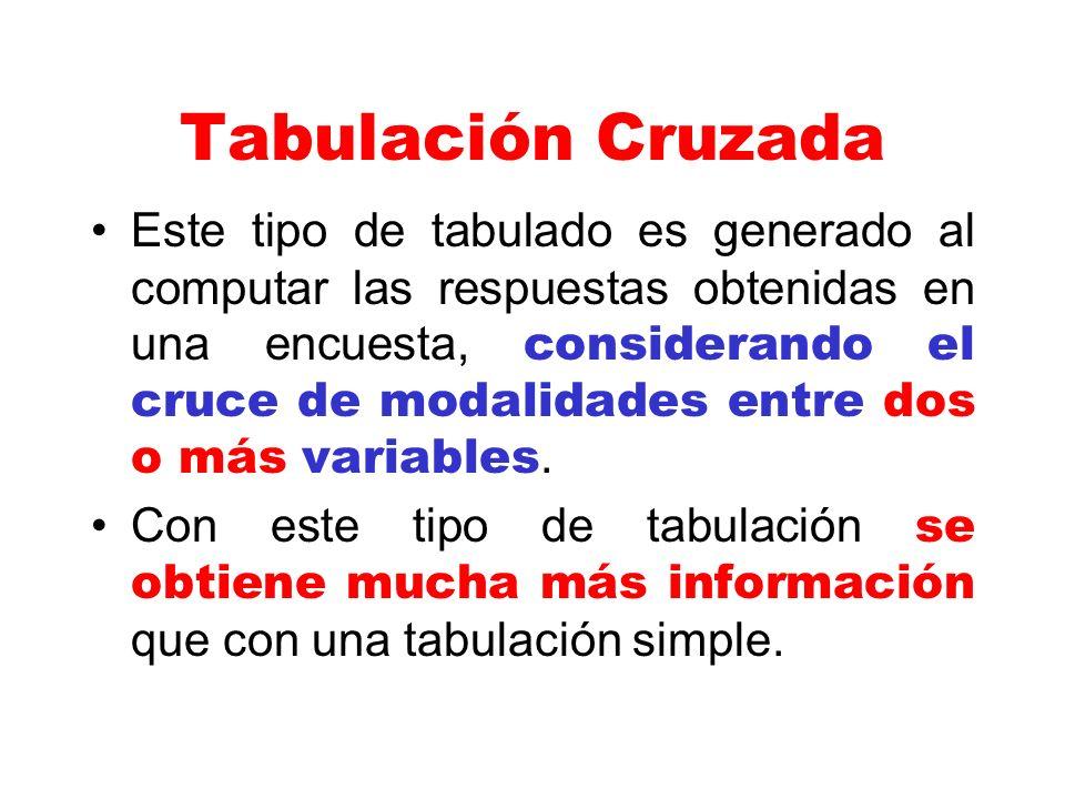 Tabulación Cruzada Este tipo de tabulado es generado al computar las respuestas obtenidas en una encuesta, considerando el cruce de modalidades entre