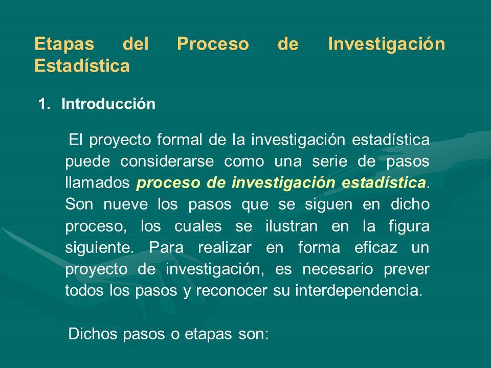 1. Introducción Etapas del Proceso de Investigación Estadística El proyecto formal de la investigación estadística puede considerarse como una serie d