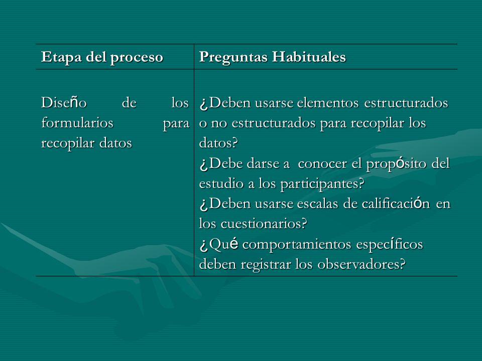 Etapa del proceso Preguntas Habituales Dise ñ o de los formularios para recopilar datos ¿ Deben usarse elementos estructurados o no estructurados para