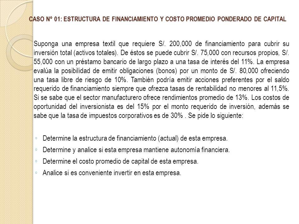 CASO N° 02: RELACION DEUDA-CAPITAL Y APALANCAMIENTO FINANCIERO Una empresa muestra la siguiente información: La empresa pedirá un préstamo de S/.