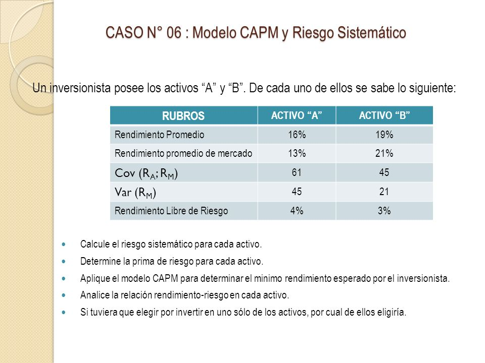 CASO N° 06 : Modelo CAPM y Riesgo Sistemático Un inversionista posee los activos A y B. De cada uno de ellos se sabe lo siguiente: Calcule el riesgo s