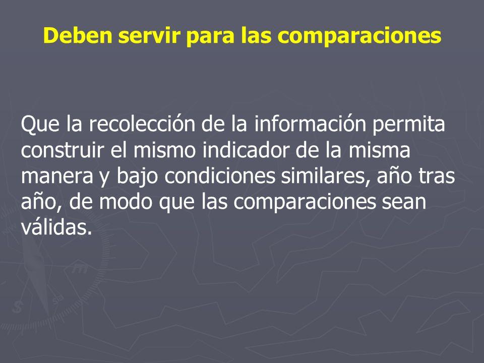 Deben servir para las comparaciones Que la recolección de la información permita construir el mismo indicador de la misma manera y bajo condiciones si