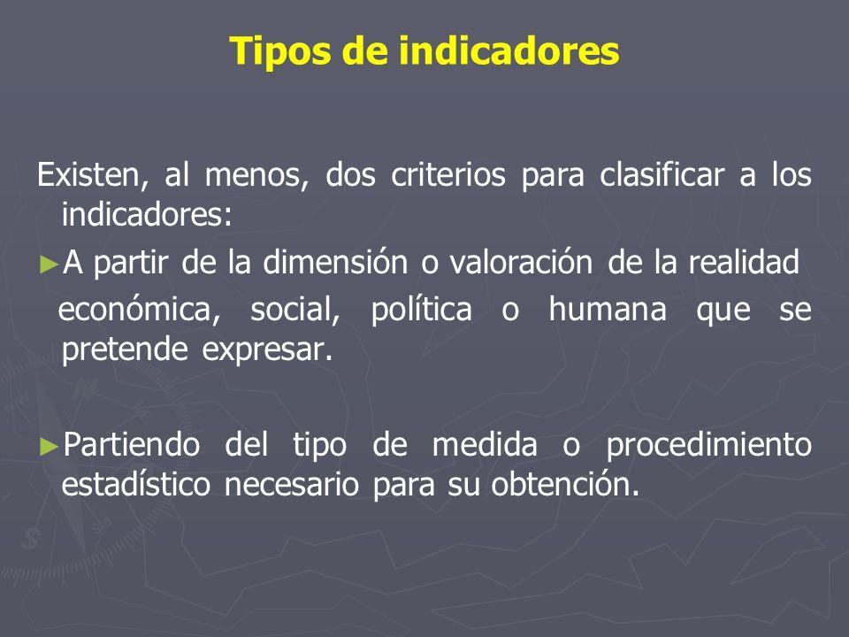 Tipos de indicadores Existen, al menos, dos criterios para clasificar a los indicadores: A partir de la dimensión o valoración de la realidad económic