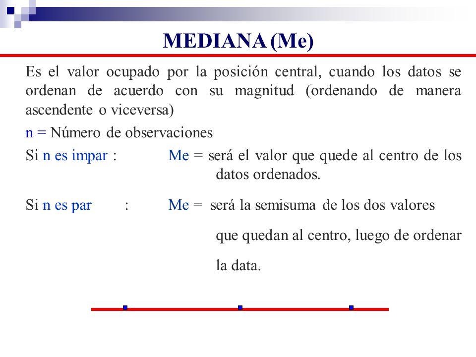 Es el valor ocupado por la posición central, cuando los datos se ordenan de acuerdo con su magnitud (ordenando de manera ascendente o viceversa) n = N