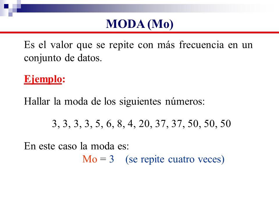 Es el valor que se repite con más frecuencia en un conjunto de datos. Ejemplo: Hallar la moda de los siguientes números: 3, 3, 3, 3, 5, 6, 8, 4, 20, 3