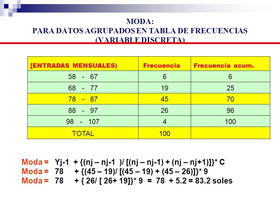 MODA: PARA DATOS AGRUPADOS EN TABLA DE FRECUENCIAS (VARIABLE DISCRETA) [ENTRADAS MENSUALES) FrecuenciaFrecuencia acum. 58 - 6766 68 - 771925 78 - 8745