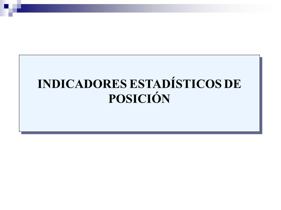 INDICADORES ESTADÍSTICOS DE POSICIÓN