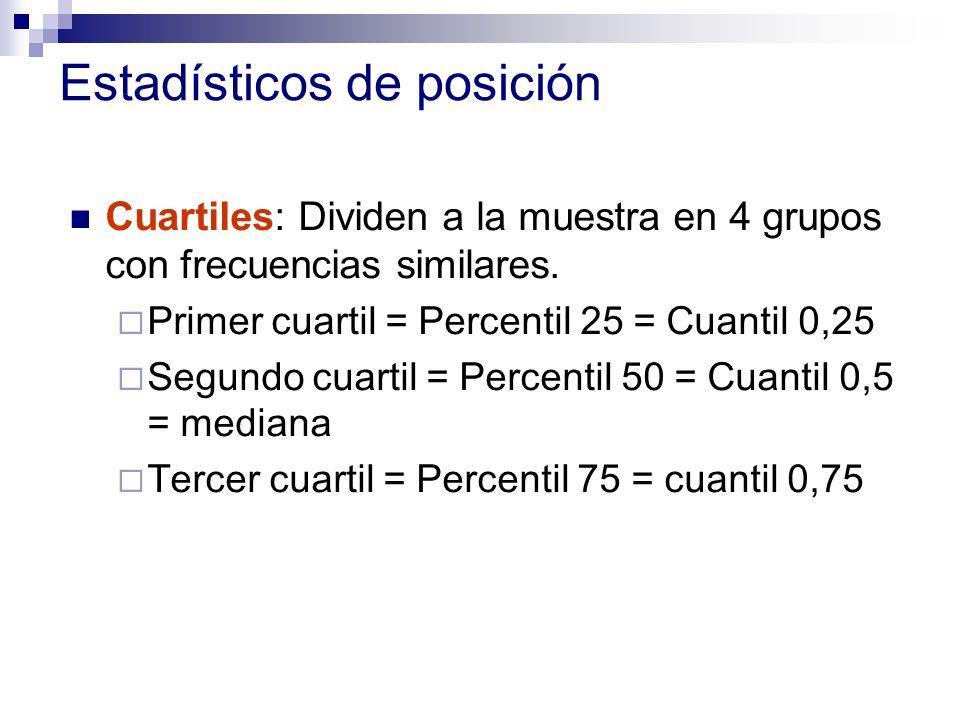 Estadísticos de posición Cuartiles: Dividen a la muestra en 4 grupos con frecuencias similares. Primer cuartil = Percentil 25 = Cuantil 0,25 Segundo c