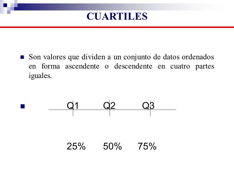 Son valores que dividen a un conjunto de datos ordenados en forma ascendente o descendente en cuatro partes iguales. Q1 Q2 Q3 25% 50% 75% CUARTILES