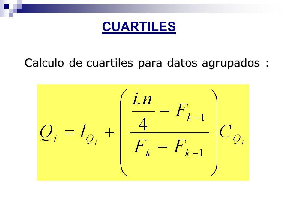Calculo de cuartiles para datos agrupados :
