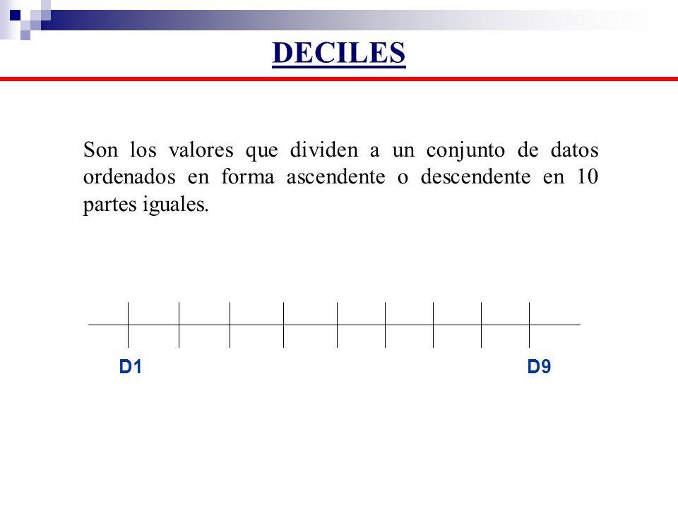 Son los valores que dividen a un conjunto de datos ordenados en forma ascendente o descendente en 10 partes iguales. D1 D9 DECILES