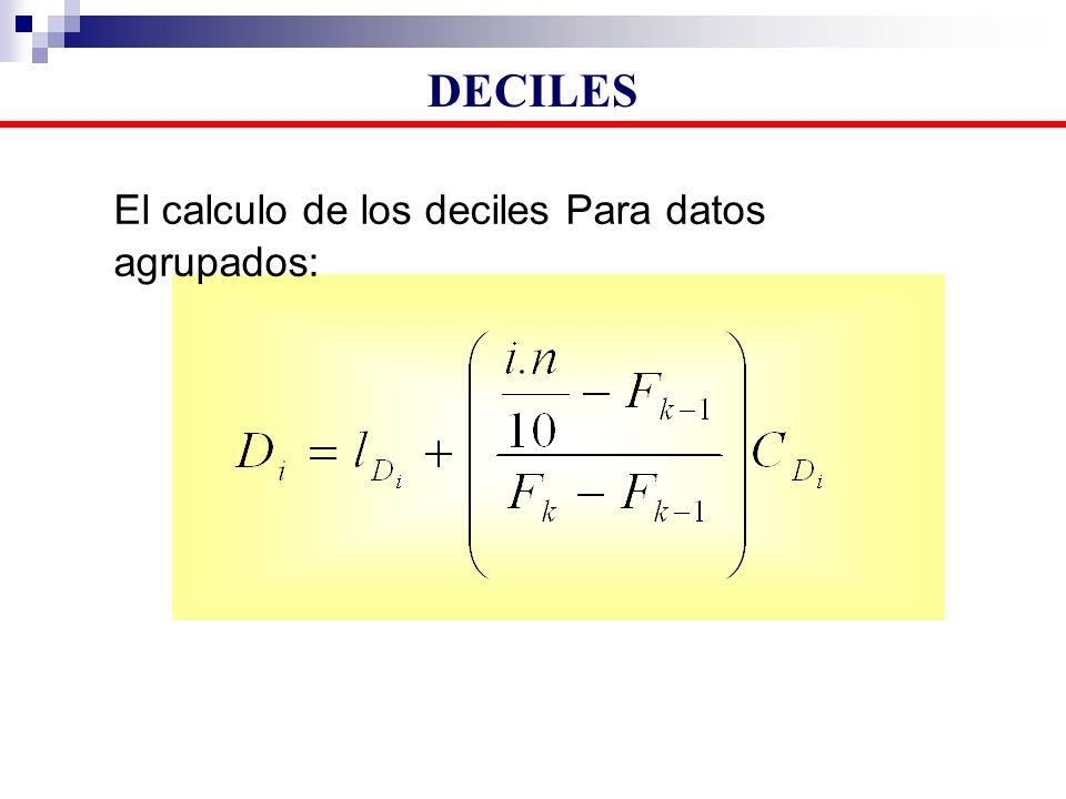 El calculo de los deciles Para datos agrupados: DECILES