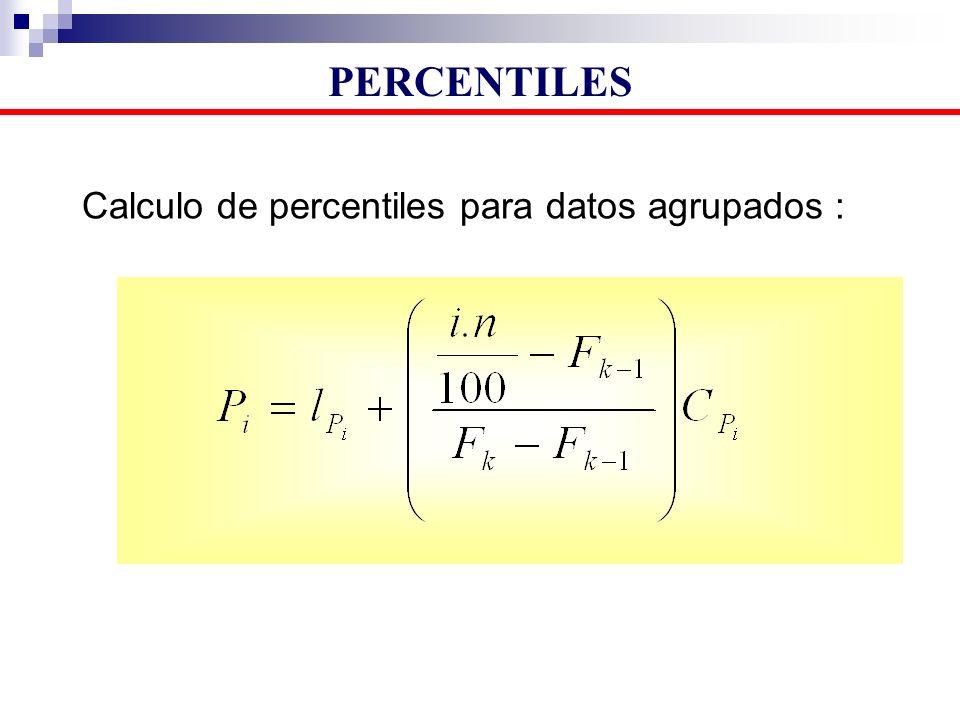 Calculo de percentiles para datos agrupados : PERCENTILES