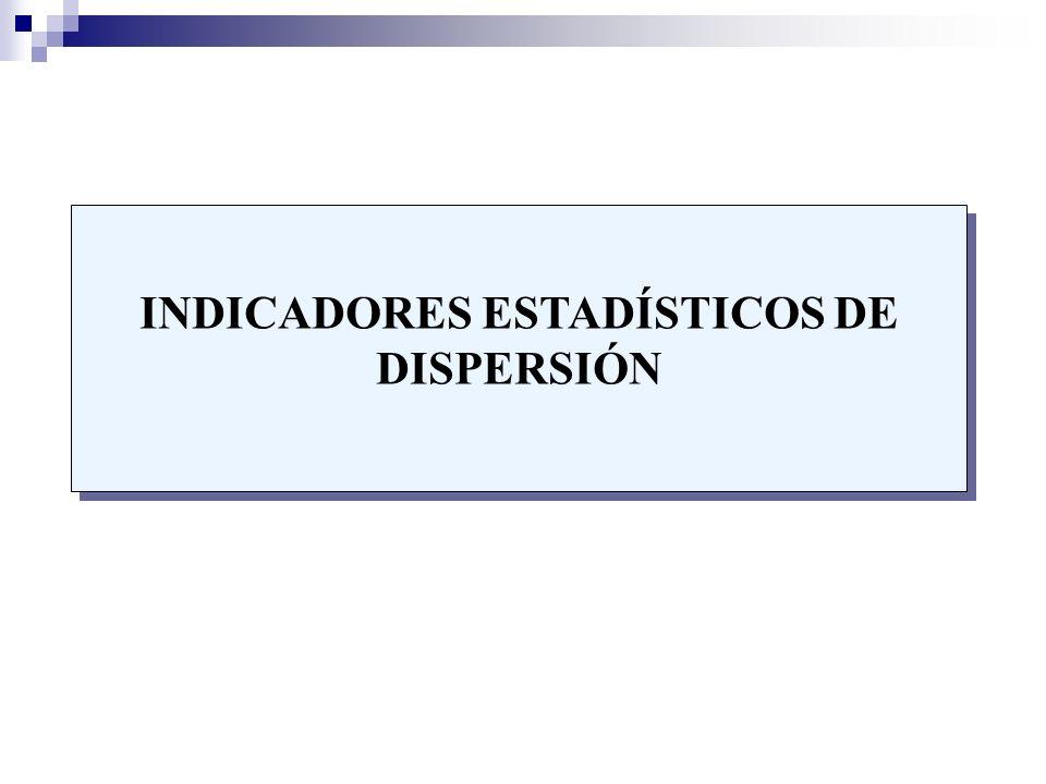 INDICADORES ESTADÍSTICOS DE DISPERSIÓN