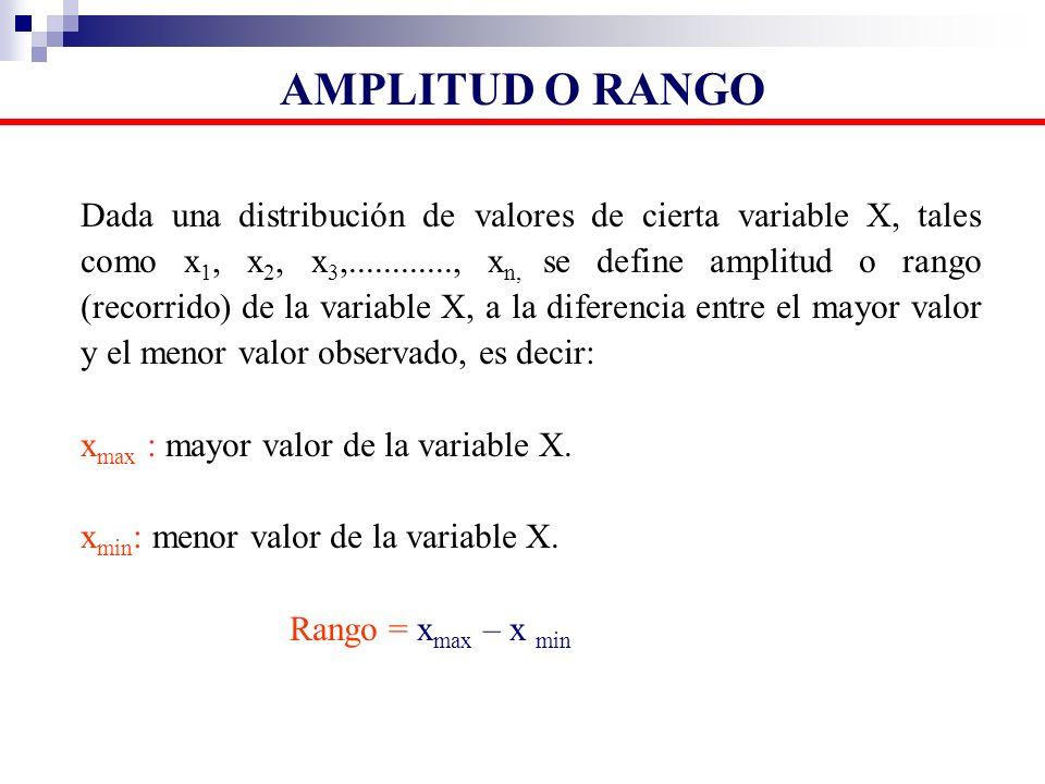 Dada una distribución de valores de cierta variable X, tales como x 1, x 2, x 3,............, x n, se define amplitud o rango (recorrido) de la variab