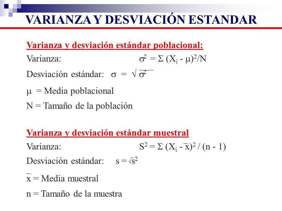 Varianza y desviación estándar poblacional: Varianza: 2 = (X i - ) 2 /N Desviación estándar: = 2 = Media poblacional N = Tamaño de la población Varian