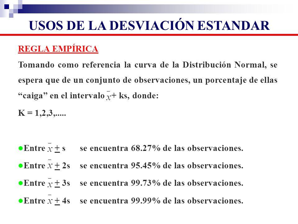REGLA EMPÍRICA Tomando como referencia la curva de la Distribución Normal, se espera que de un conjunto de observaciones, un porcentaje de ellas caiga