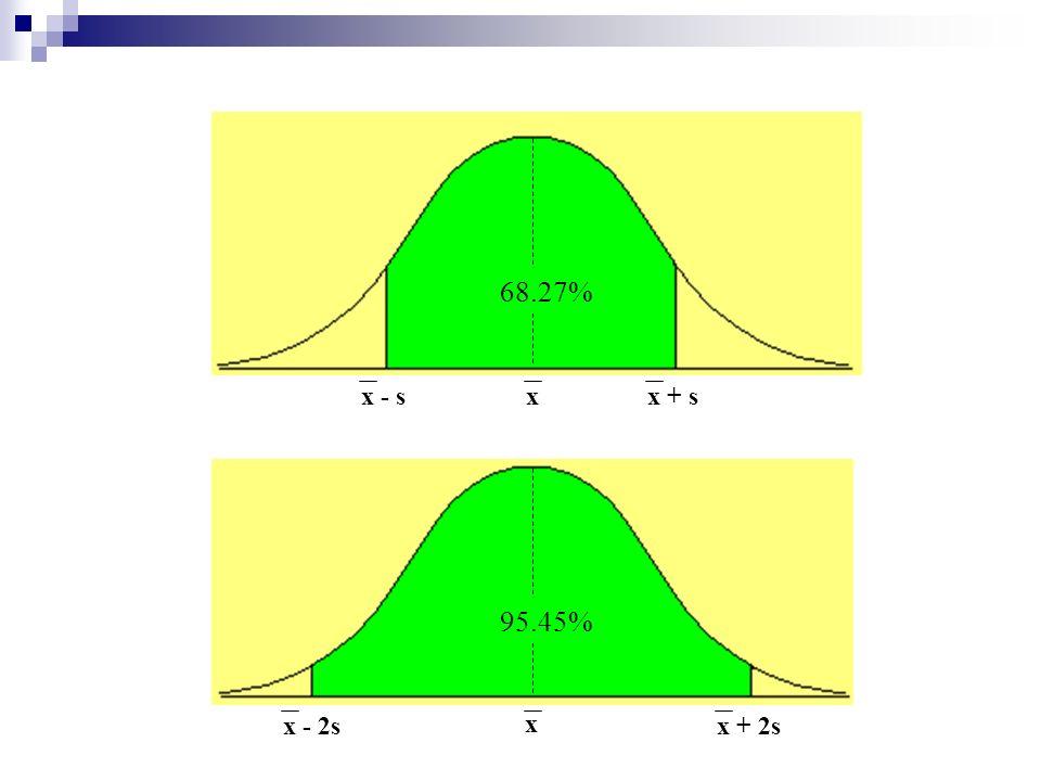 xx + sx - s x x + 2sx - 2s 68.27% 95.45%