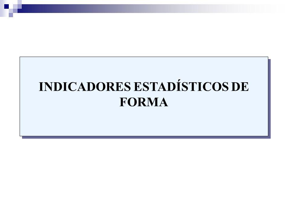 INDICADORES ESTADÍSTICOS DE FORMA