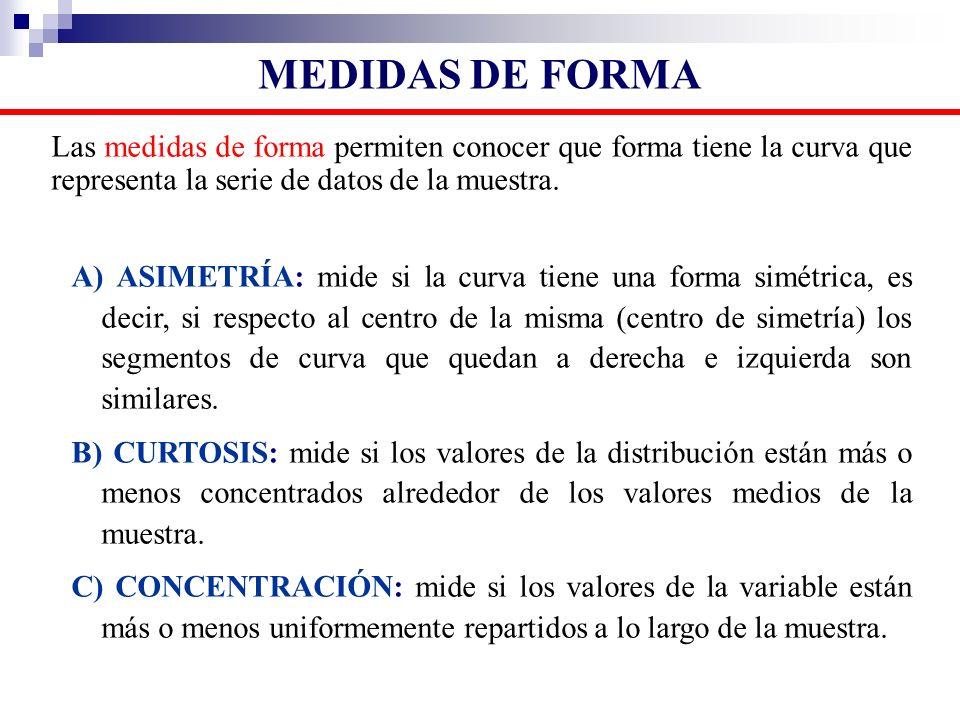 Las medidas de forma permiten conocer que forma tiene la curva que representa la serie de datos de la muestra. A) ASIMETRÍA: mide si la curva tiene un