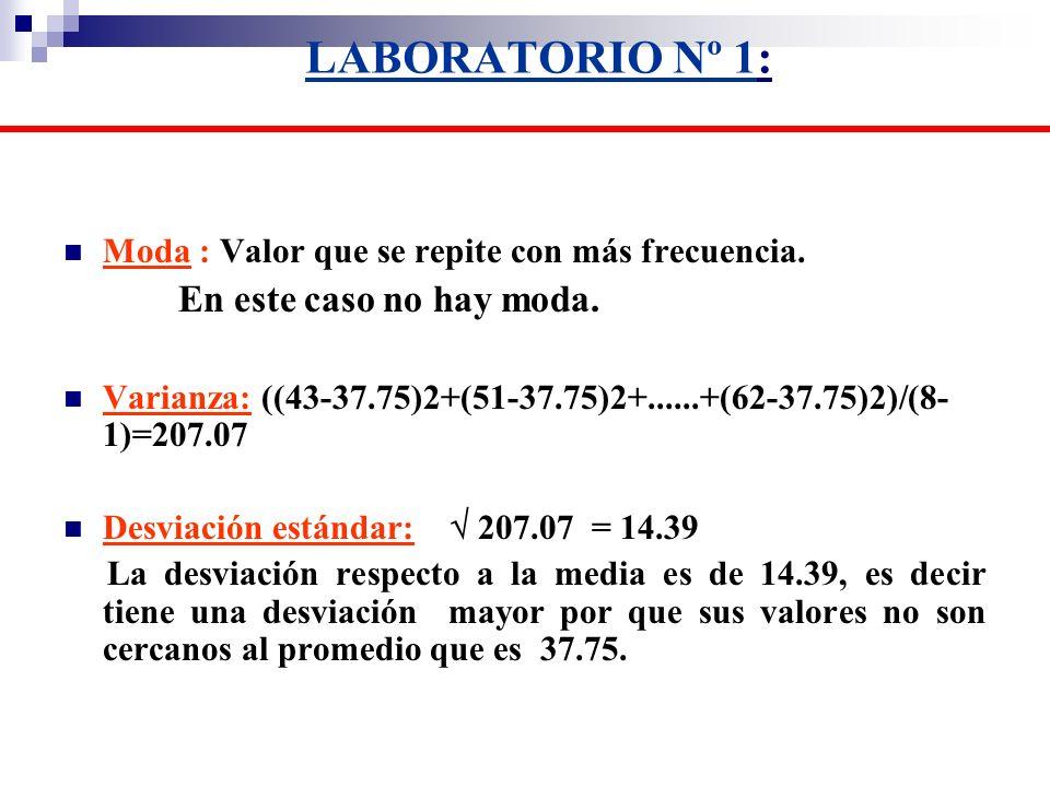 Moda : Valor que se repite con más frecuencia. En este caso no hay moda. Varianza: ((43-37.75)2+(51-37.75)2+......+(62-37.75)2)/(8- 1)=207.07 Desviaci