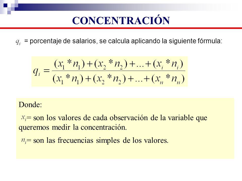 = porcentaje de salarios, se calcula aplicando la siguiente fórmula: CONCENTRACIÓN Donde: = son los valores de cada observación de la variable que que