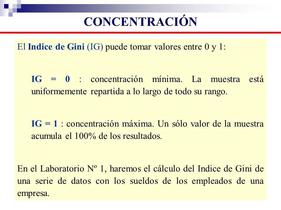 El Indice de Gini (IG) puede tomar valores entre 0 y 1: IG = 0 : concentración mínima. La muestra está uniformemente repartida a lo largo de todo su r