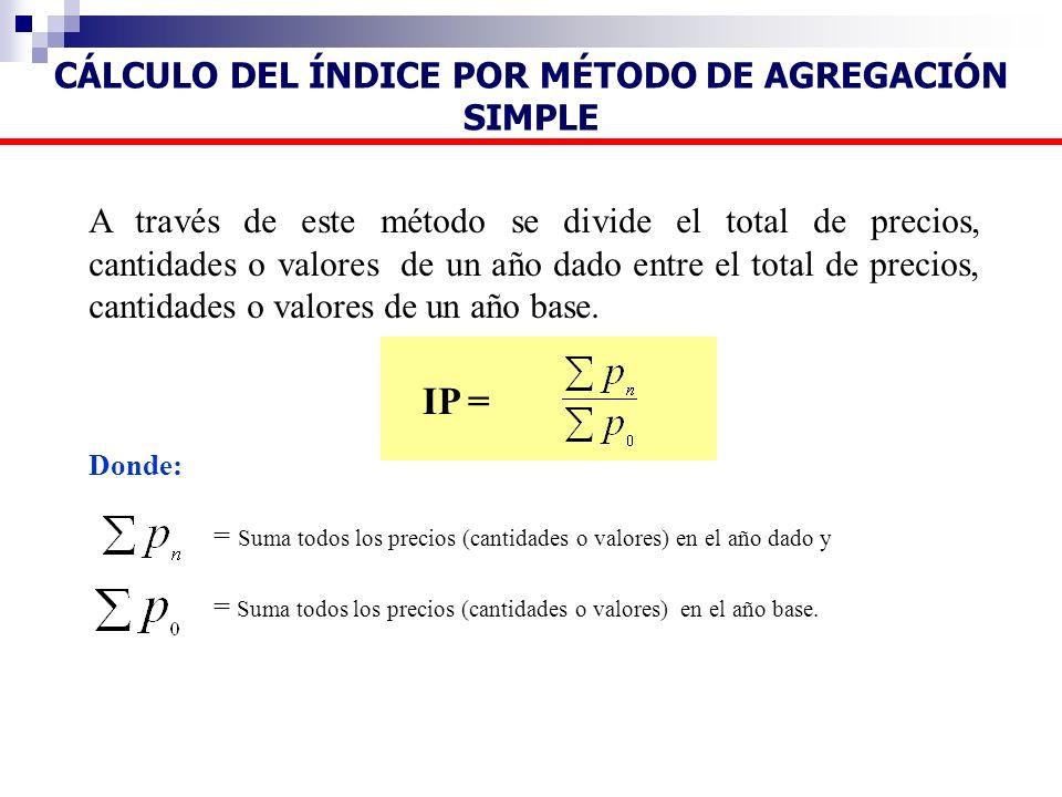 A través de este método se divide el total de precios, cantidades o valores de un año dado entre el total de precios, cantidades o valores de un año b
