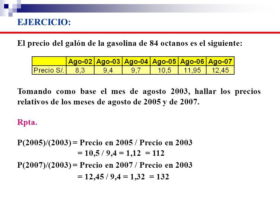 EJERCICIO: El precio del galón de la gasolina de 84 octanos es el siguiente: Tomando como base el mes de agosto 2003, hallar los precios relativos de
