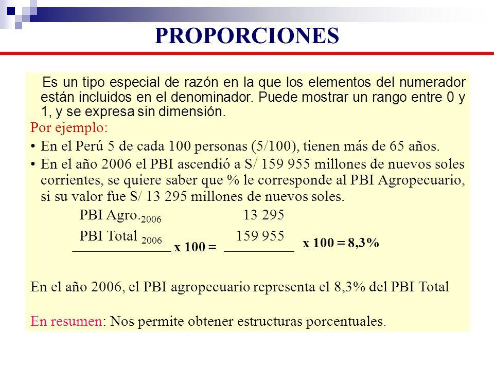 Es un tipo especial de razón en la que los elementos del numerador están incluidos en el denominador. Puede mostrar un rango entre 0 y 1, y se expresa