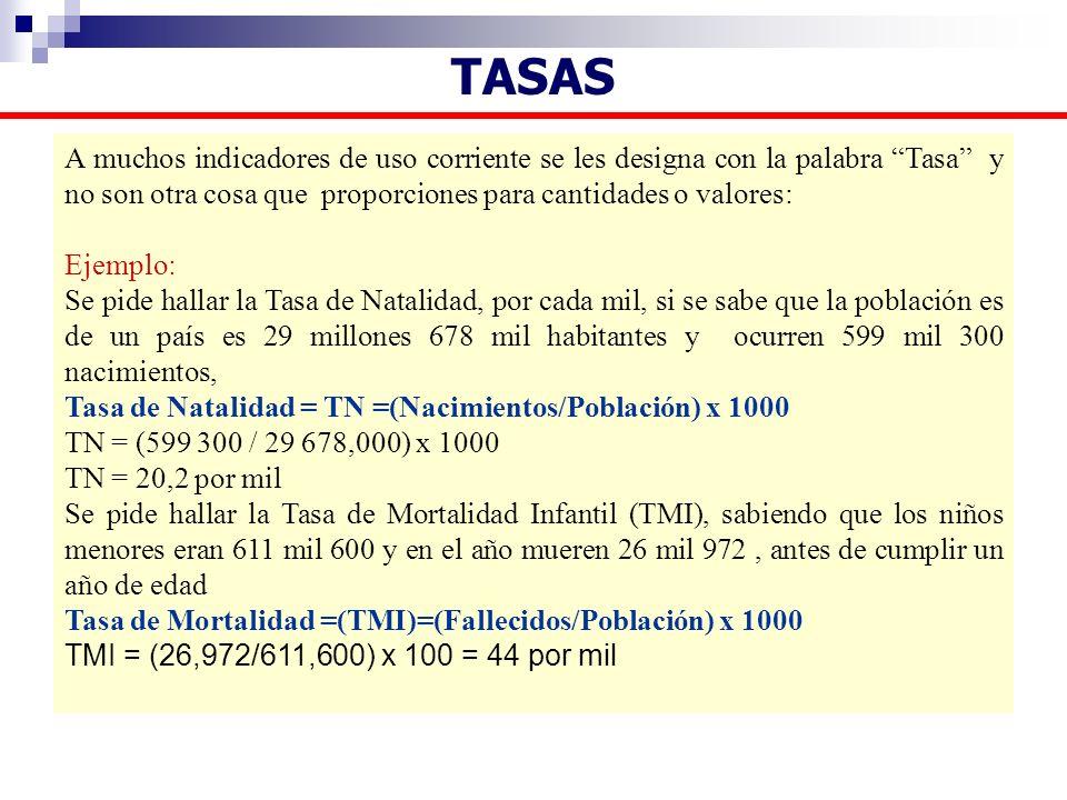 A muchos indicadores de uso corriente se les designa con la palabra Tasa y no son otra cosa que proporciones para cantidades o valores: Ejemplo: Se pi