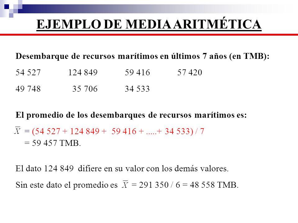 EJEMPLO DE MEDIA ARITMÉTICA Desembarque de recursos marítimos en últimos 7 años (en TMB): 54 527 124 849 59 416 57 420 49 748 35 706 34 533 El promedi