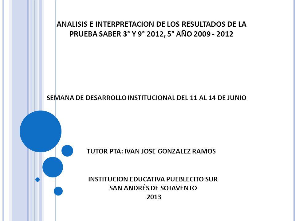 ANALISIS E INTERPRETACION DE LOS RESULTADOS DE LA PRUEBA SABER 3° Y 9° 2012, 5° AÑO 2009 - 2012 INSTITUCION EDUCATIVA PUEBLECITO SUR SAN ANDRÉS DE SOT