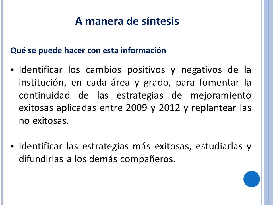 Qué se puede hacer con esta información Identificar los cambios positivos y negativos de la institución, en cada área y grado, para fomentar la contin