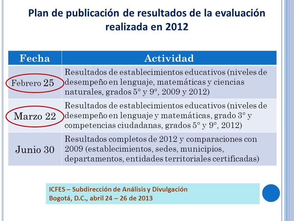 FechaActividad Febrero 25 Resultados de establecimientos educativos (niveles de desempeño en lenguaje, matemáticas y ciencias naturales, grados 5° y 9