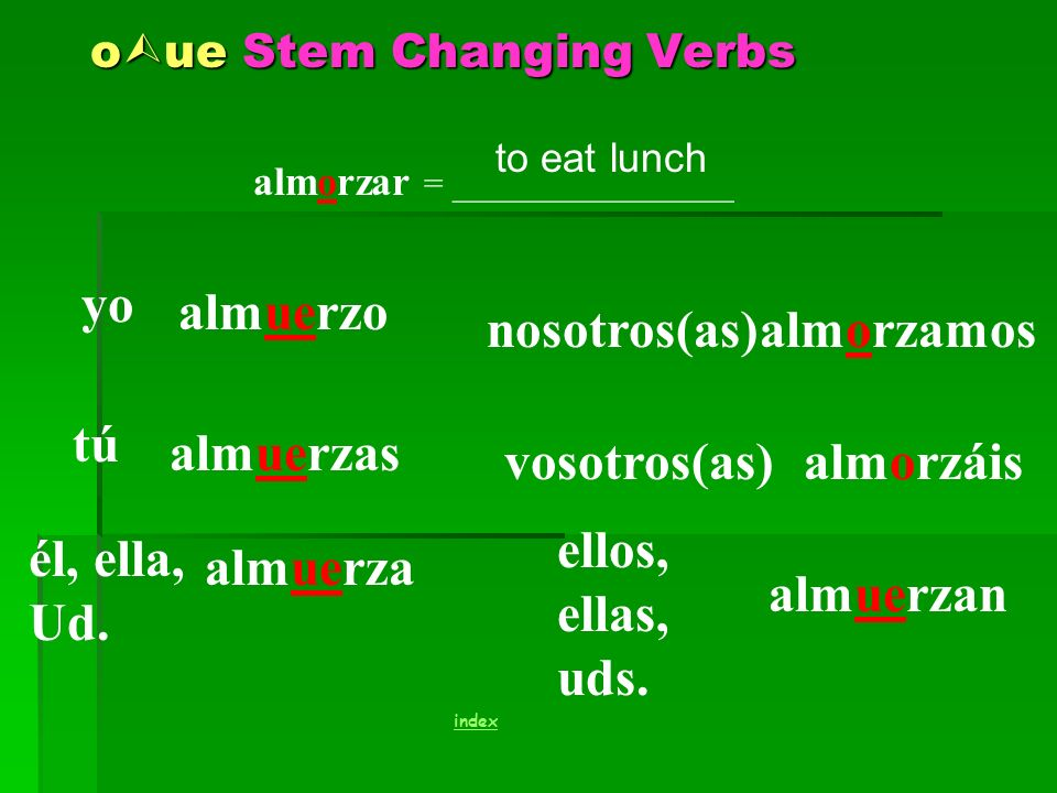o ue Stem Changing Verbs These verbs have a vowel change in all the forms except the nosotros and vosotros form.