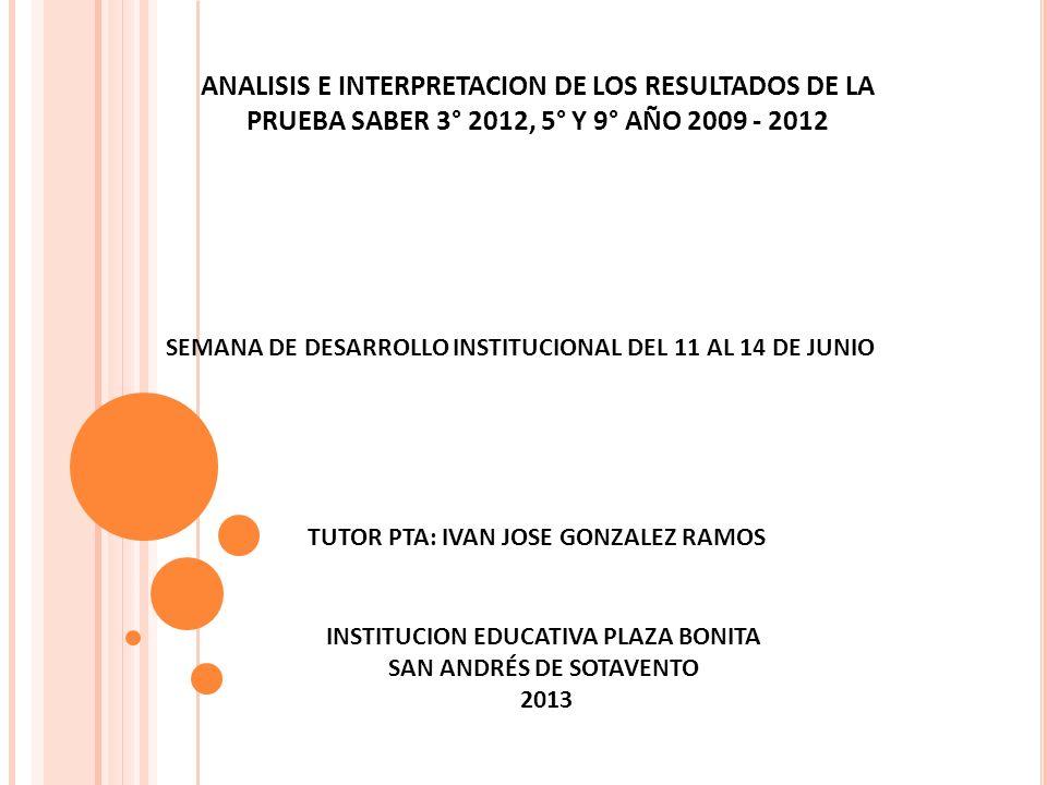 ANALISIS E INTERPRETACION DE LOS RESULTADOS DE LA PRUEBA SABER 3° 2012, 5° Y 9° AÑO 2009 - 2012 INSTITUCION EDUCATIVA PLAZA BONITA SAN ANDRÉS DE SOTAVENTO 2013 SEMANA DE DESARROLLO INSTITUCIONAL DEL 11 AL 14 DE JUNIO TUTOR PTA: IVAN JOSE GONZALEZ RAMOS