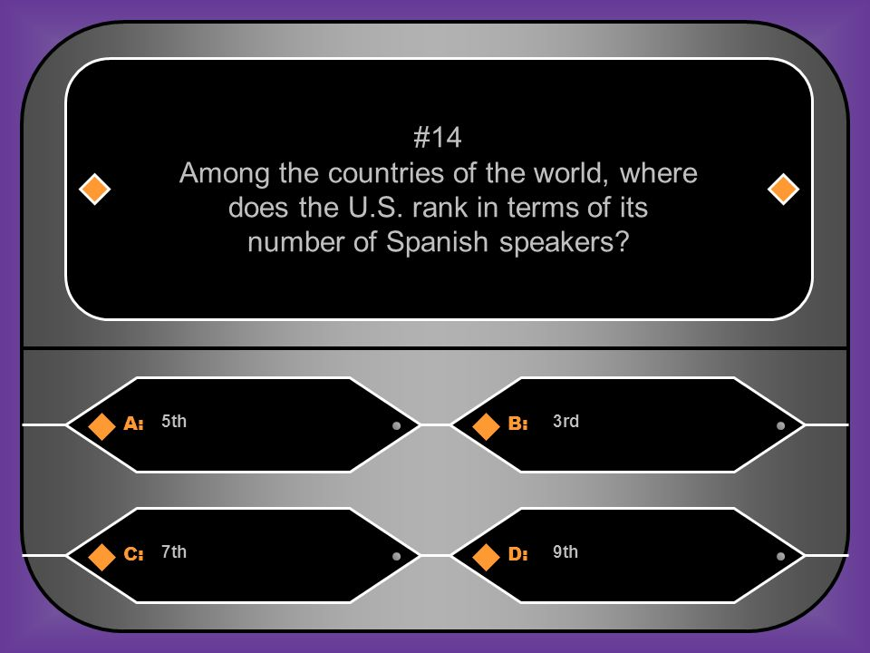 A:B: 5th3rd #14 Among the countries of the world, where does the U.S.