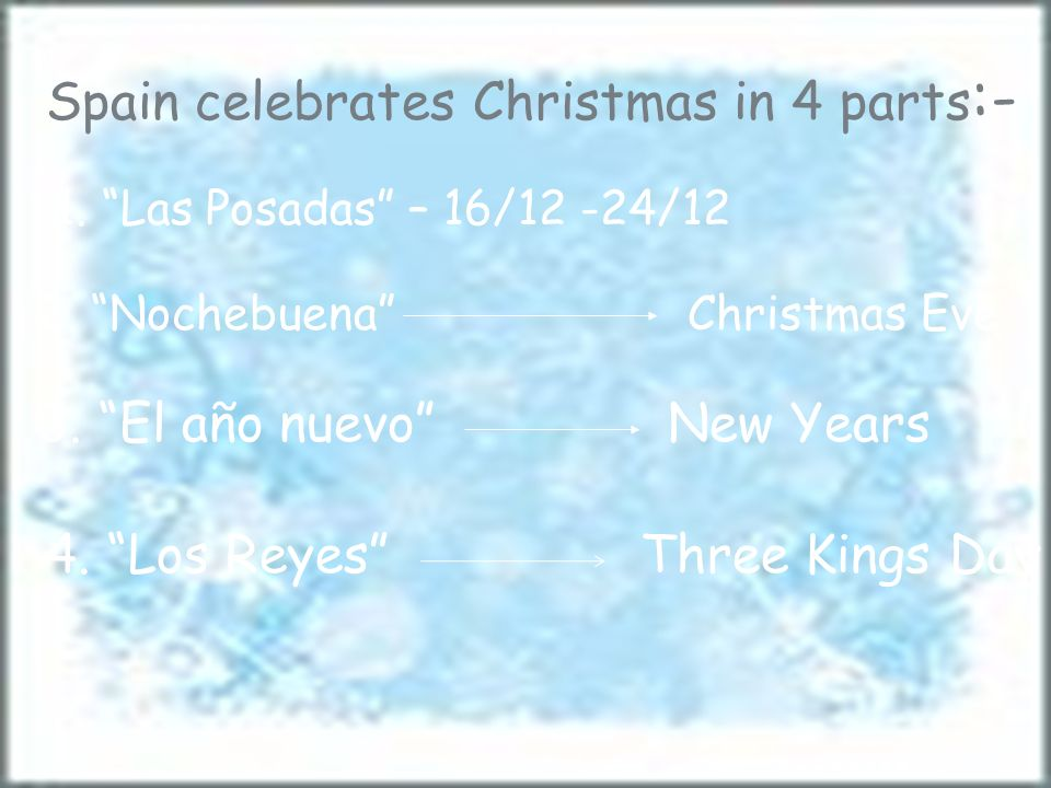 Spain celebrates Christmas in 4 parts :- 2. Nochebuena Christmas Eve 4.